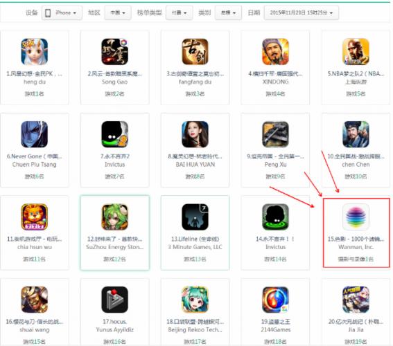 App Store付费软件的排名情况